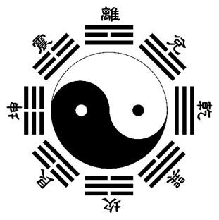 formación_chi_kung