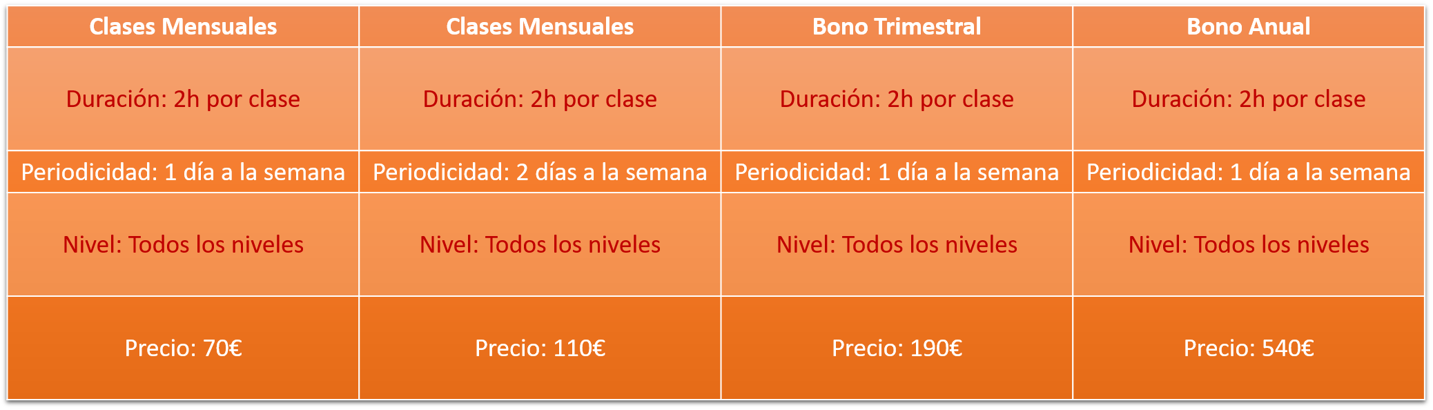 clases-horarios-chi-kung